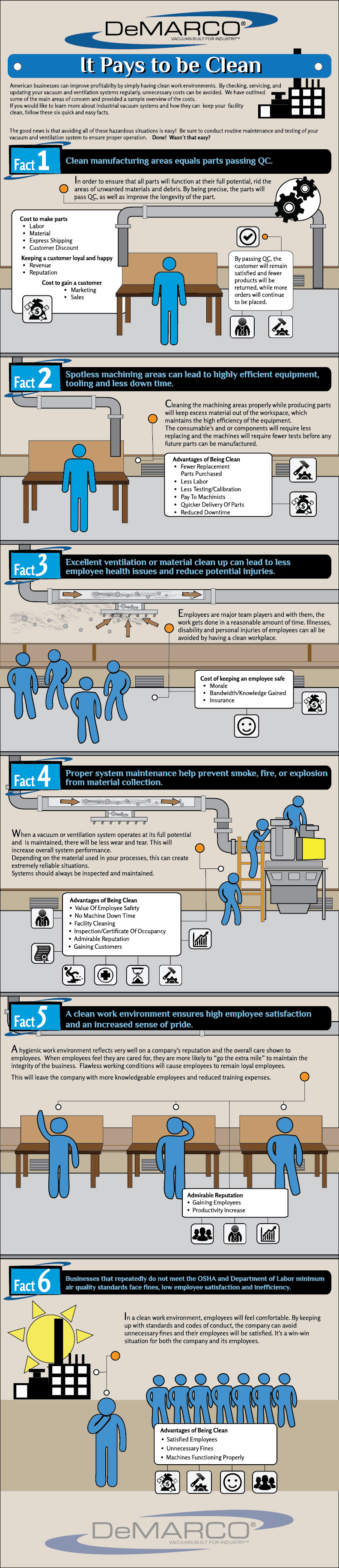 industrial vacuums infographic